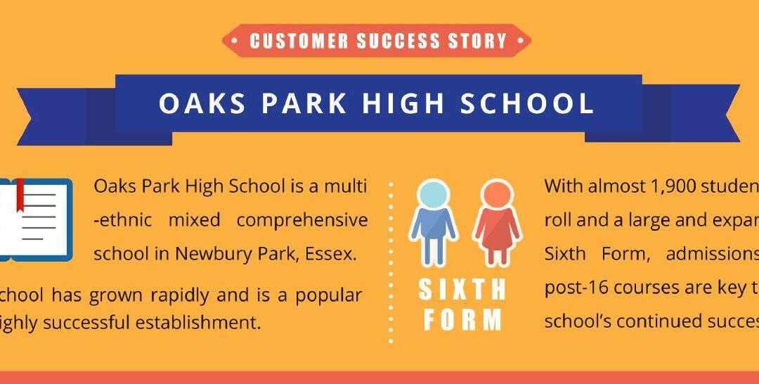 Customer Success Story   Oaks Park High School