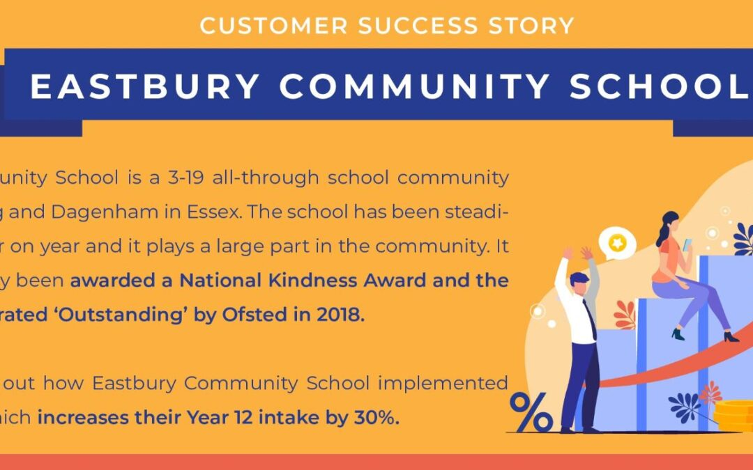 Customer Success Story | Eastbury Community School
