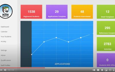 Applicaa's MAT dashboard drives data centralisation for school groups